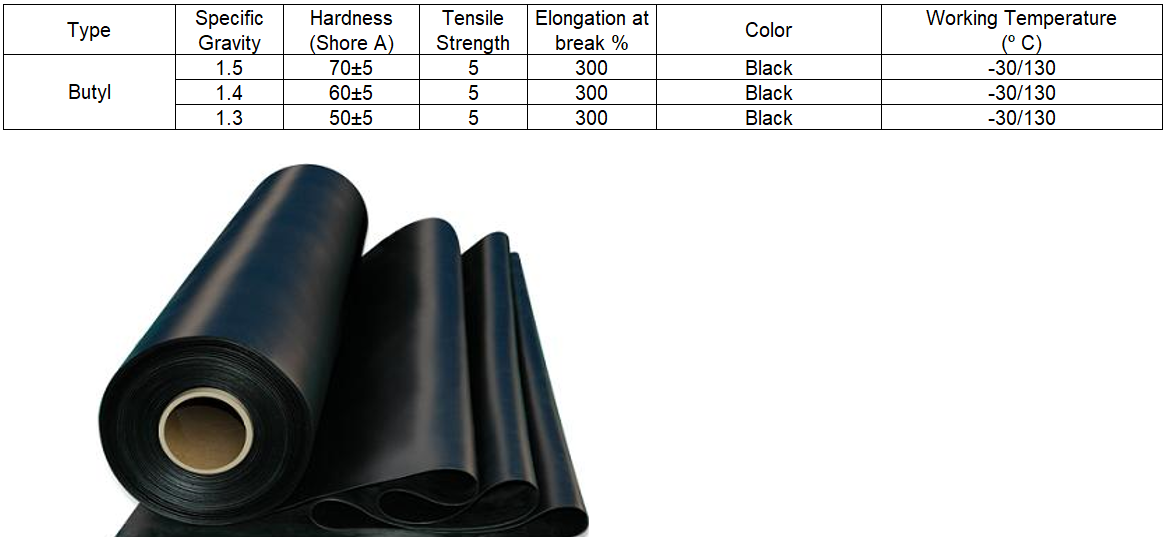 Rubber Sheet Standard Industrial Inc